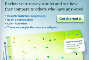 Survey Gizmo Children's Hospital